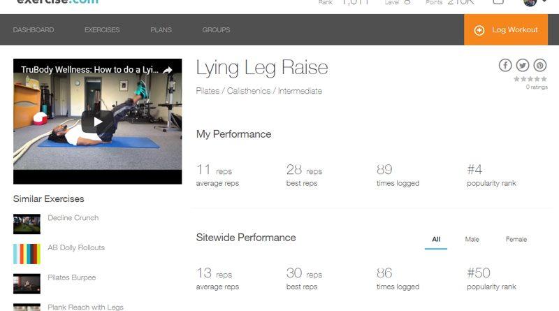 Lying Leg Raise Record