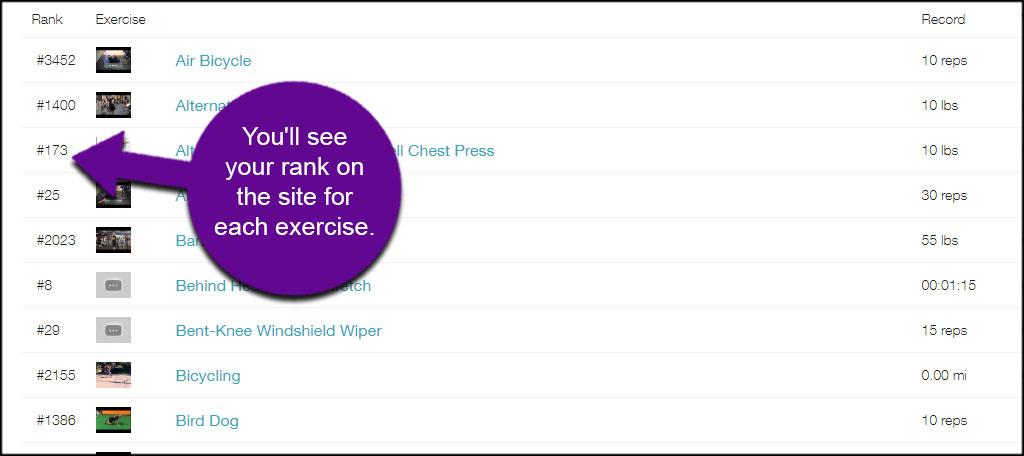 Exercise Rank