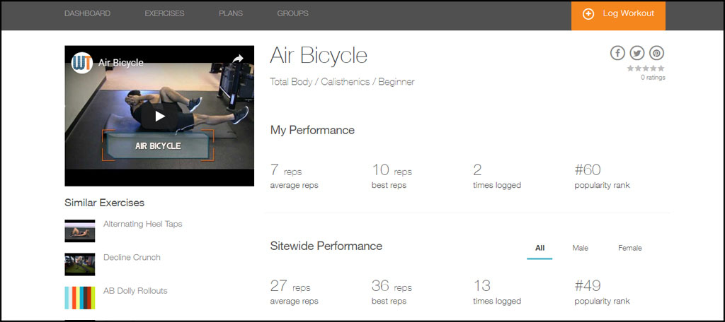 Sitewide Performance