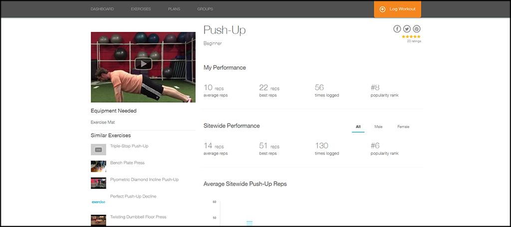 Site Average Exercise