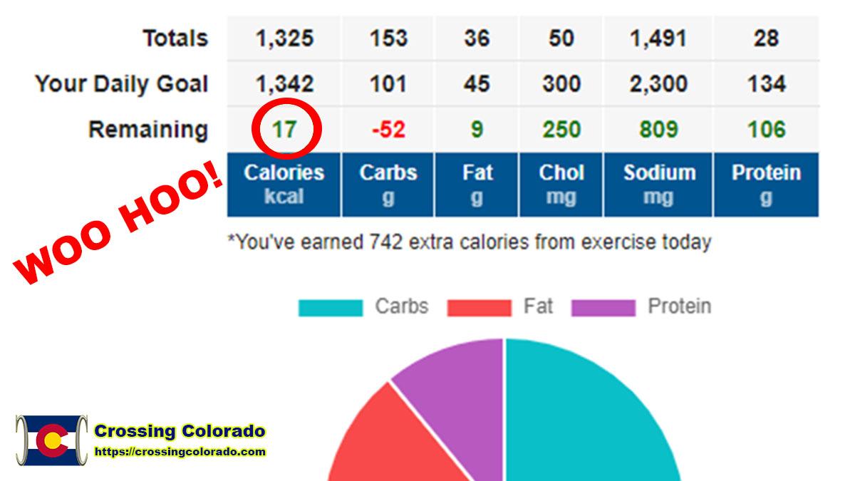 Kept Calories Green