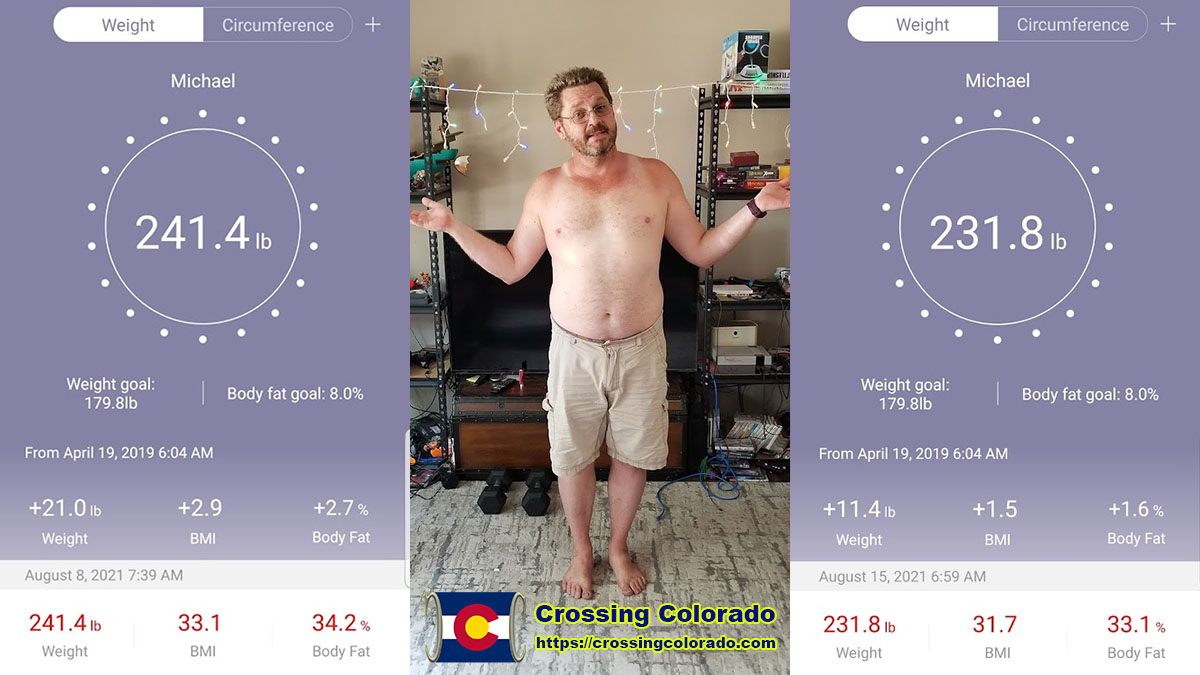10 Pounds in One Week with Keto